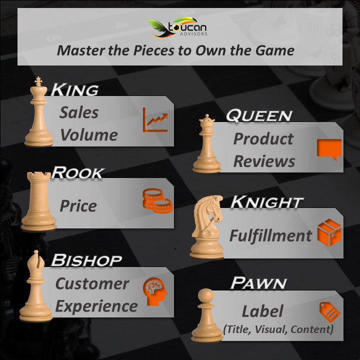 Master the Pieces to Own the Game 2