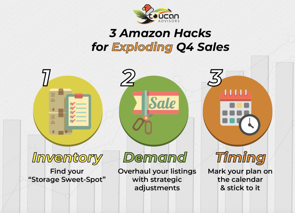 3 Simple Amazon Hacks for Exploding Q4 Sales 2